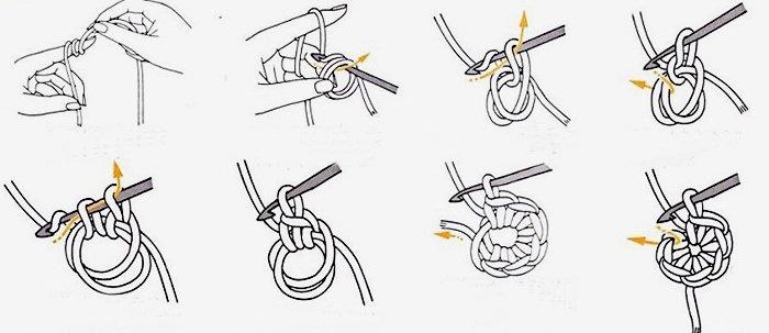 Как связать кольцо амигуруми